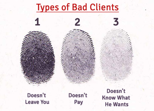 Identifying Bad Clients